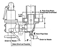 Drip Pan Elbow - Dimensions